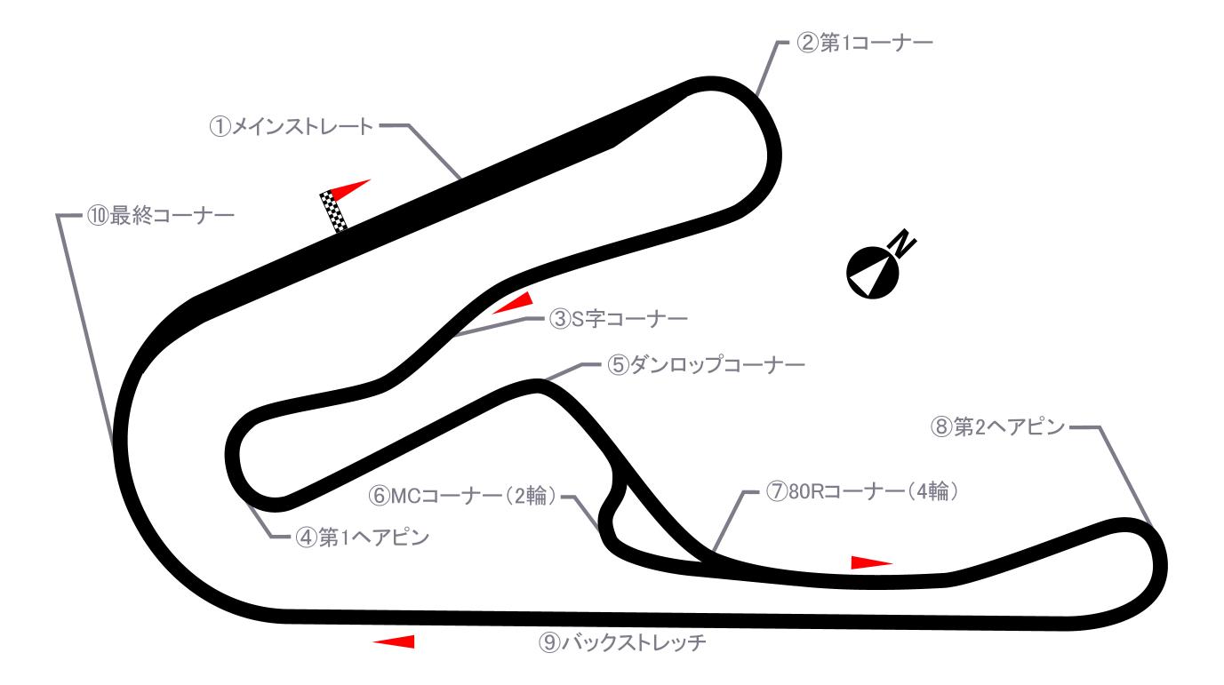 Tsukuba_Circuit